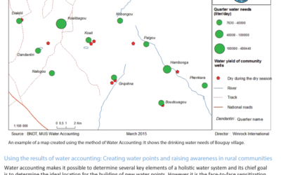Water Accounting – An innovative method to establish local water needs